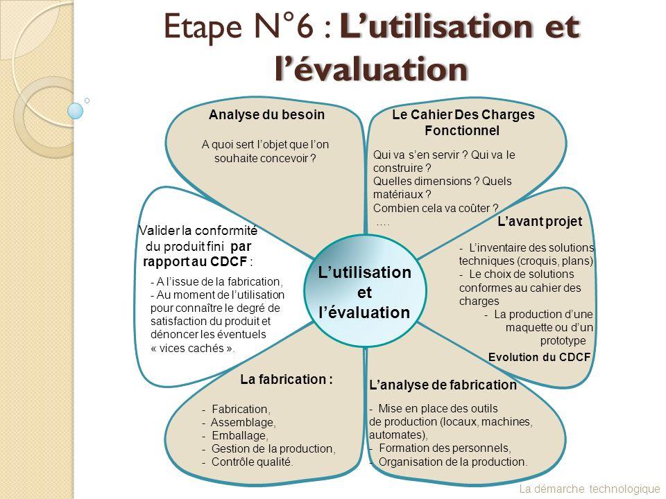 Etape N°6 : L'utilisation et l'évaluation