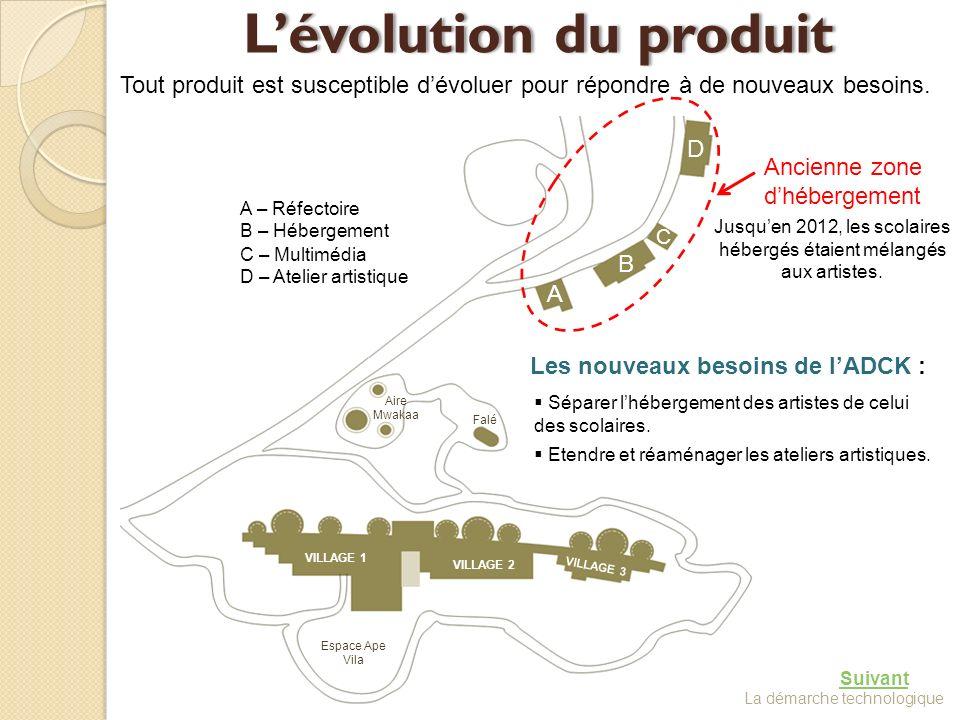 L'évolution du produit