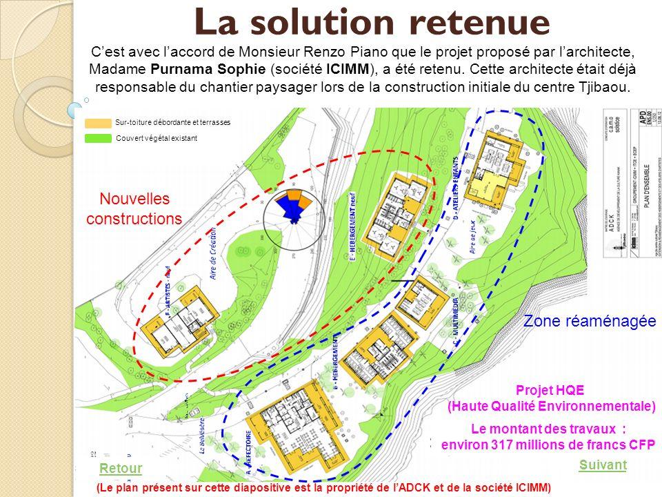 La solution retenue Nouvelles constructions Zone réaménagée