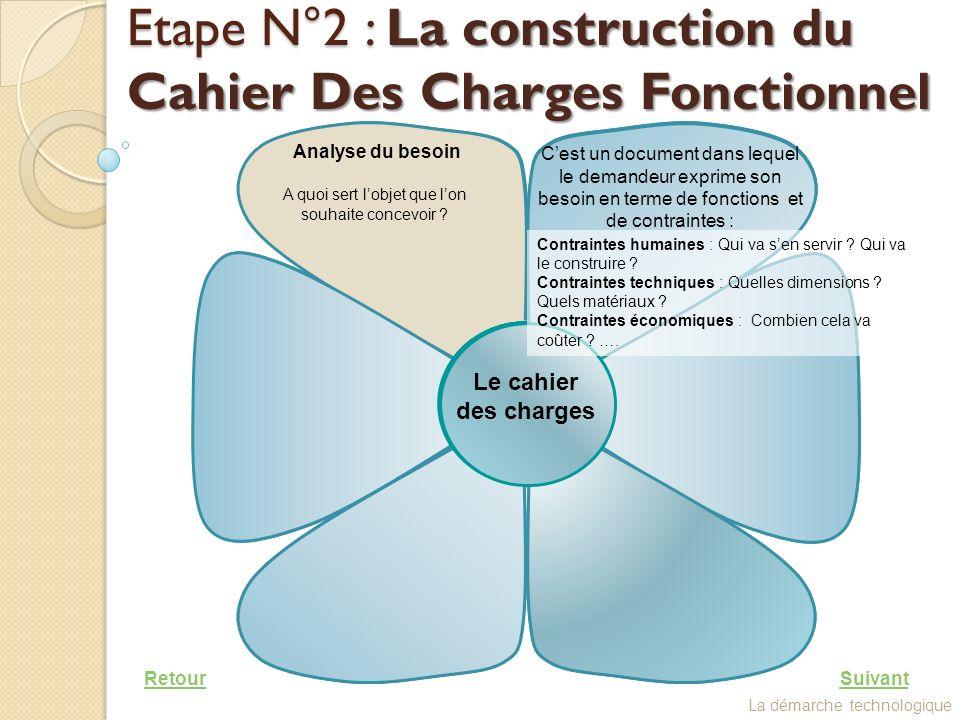 Etape N°2 : La construction du Cahier Des Charges Fonctionnel