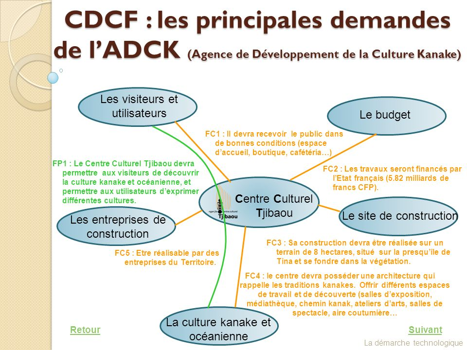 CDCF : les principales demandes de l'ADCK (Agence de Développement de la Culture Kanake)