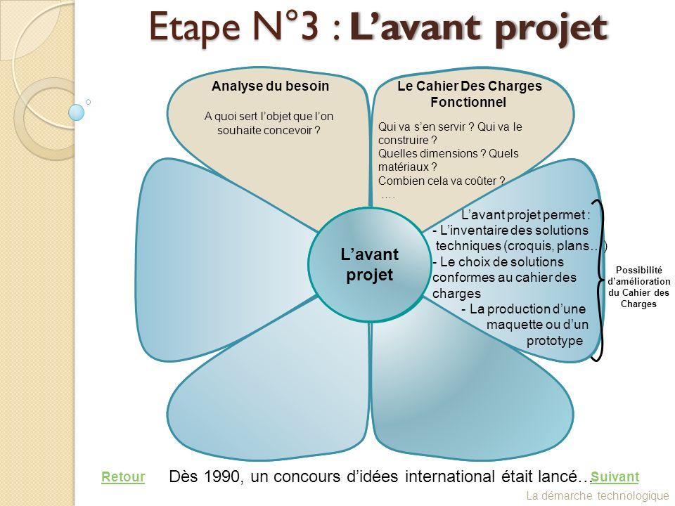 Etape N°3 : L'avant projet