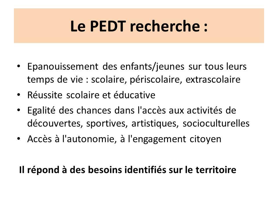 Le PEDT recherche : Epanouissement des enfants/jeunes sur tous leurs temps de vie : scolaire, périscolaire, extrascolaire.