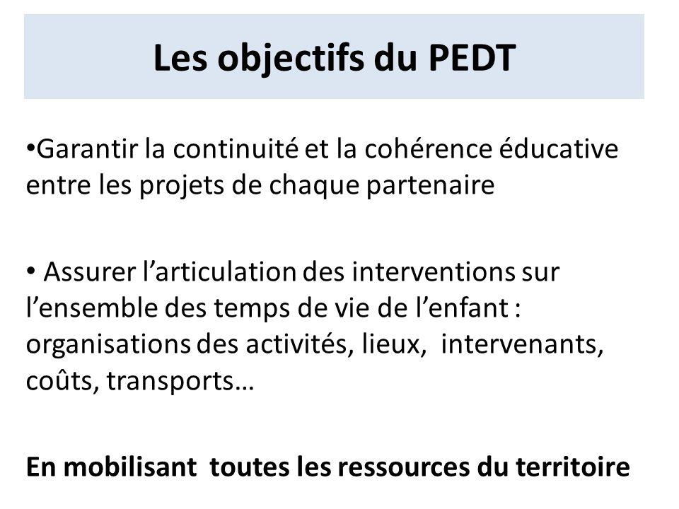 Les objectifs du PEDT Garantir la continuité et la cohérence éducative entre les projets de chaque partenaire.