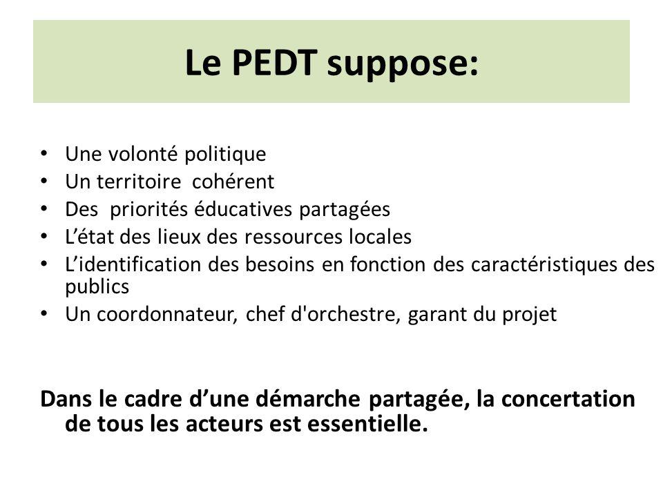 Le PEDT suppose: Une volonté politique. Un territoire cohérent. Des priorités éducatives partagées.
