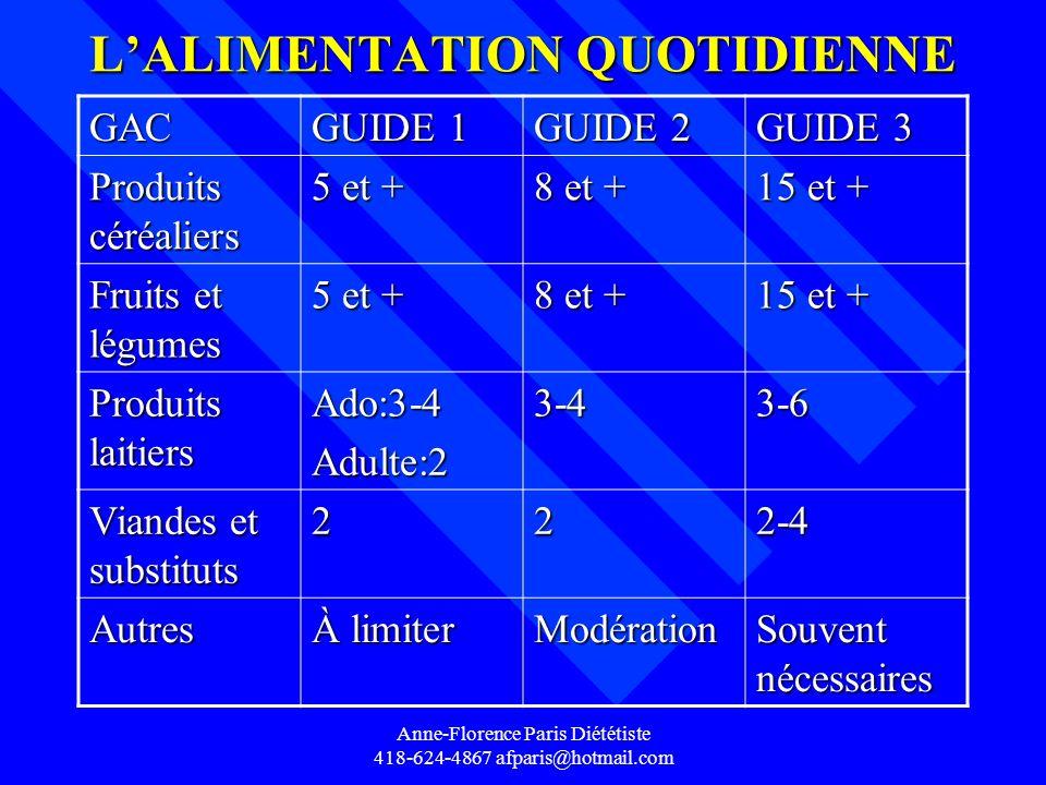 L'ALIMENTATION QUOTIDIENNE