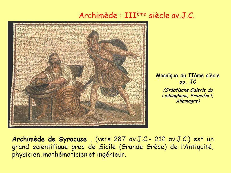 Archimède : IIIème siècle av.J.C.