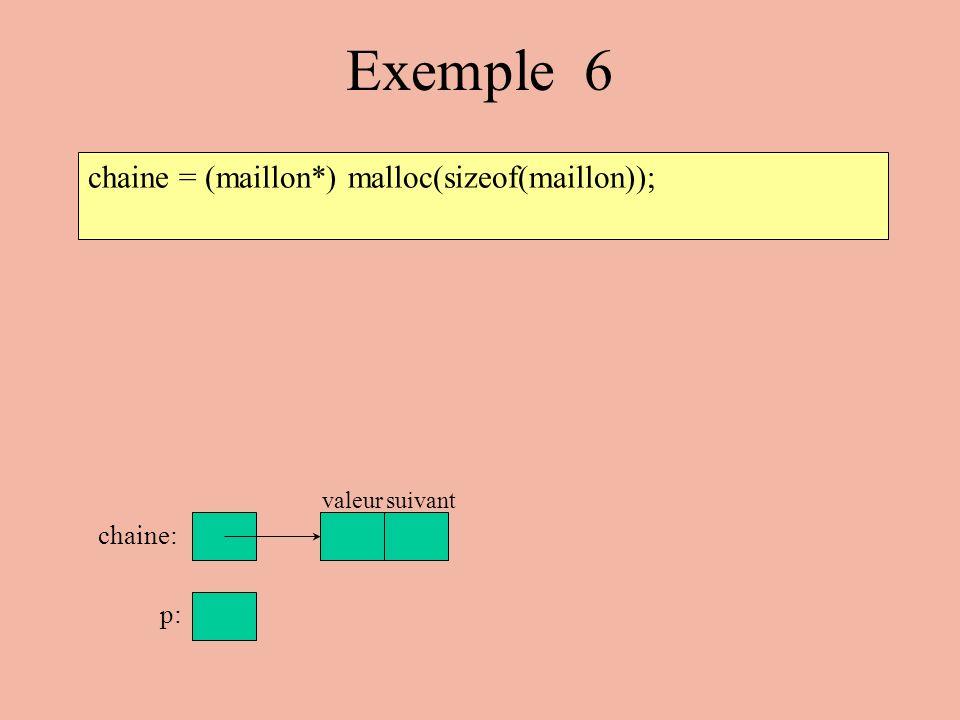 Exemple 6 chaine = (maillon*) malloc(sizeof(maillon)); chaine: p: