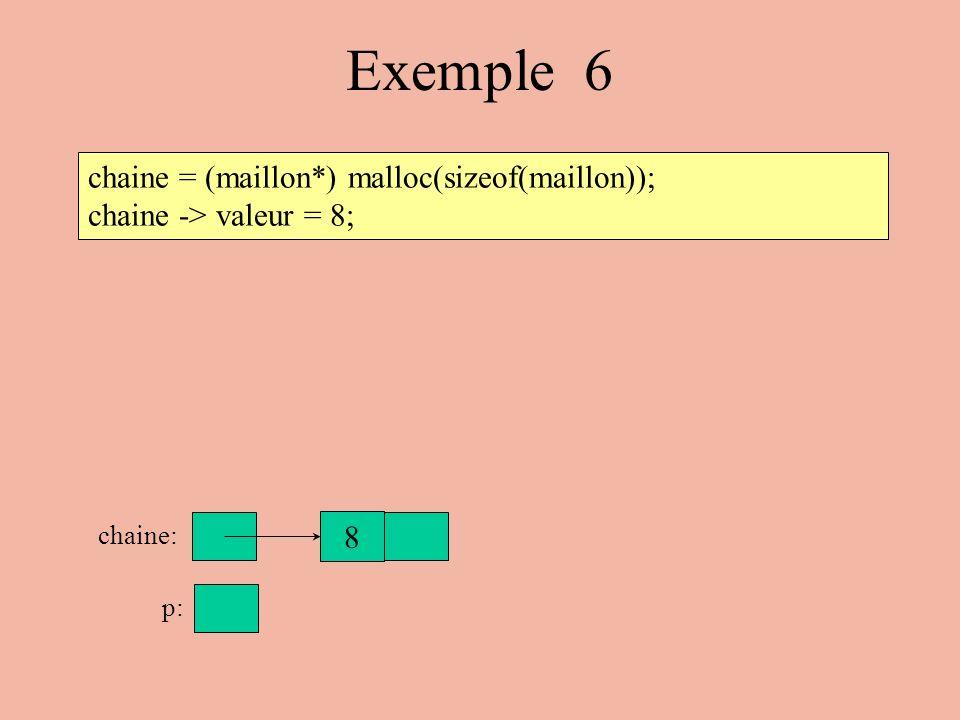 Exemple 6 chaine = (maillon*) malloc(sizeof(maillon));
