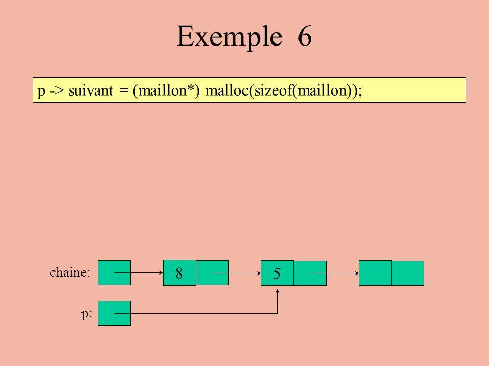 Exemple 6 p -> suivant = (maillon*) malloc(sizeof(maillon)); 8 5