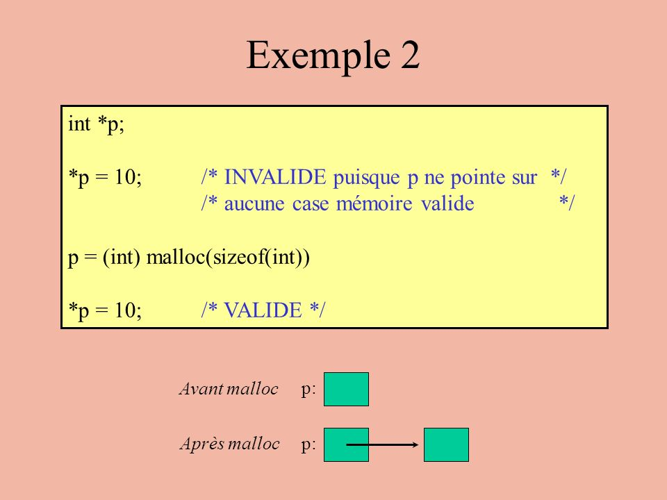 Exemple 2 int *p; *p = 10; /* INVALIDE puisque p ne pointe sur */