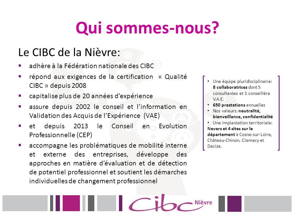Qui sommes-nous Le CIBC de la Nièvre:
