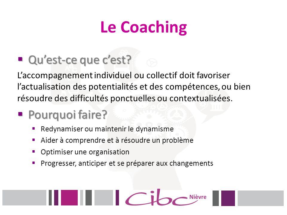 Le Coaching Qu'est-ce que c'est Pourquoi faire