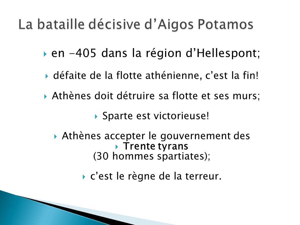 La bataille décisive d'Aigos Potamos