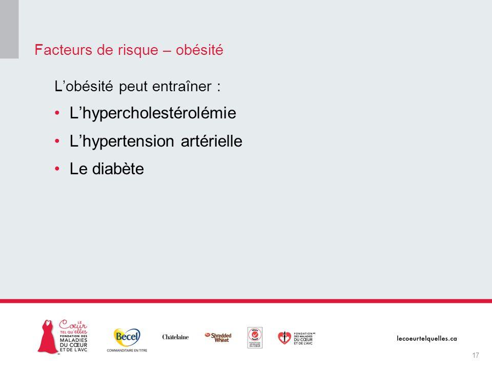 Facteurs de risque – obésité
