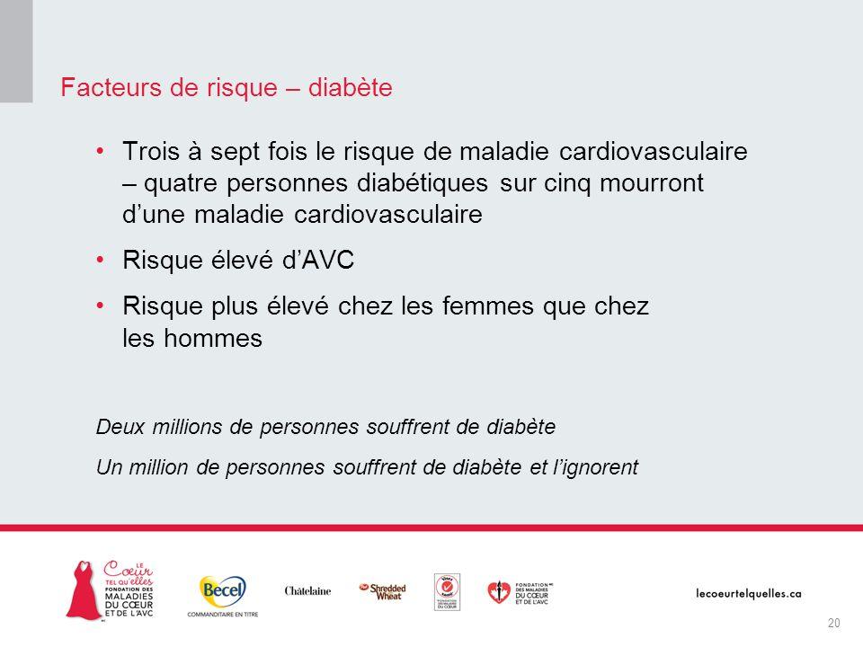 Facteurs de risque – diabète