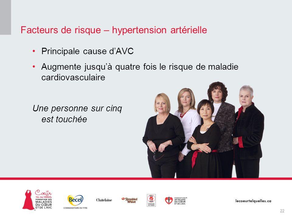Facteurs de risque – hypertension artérielle