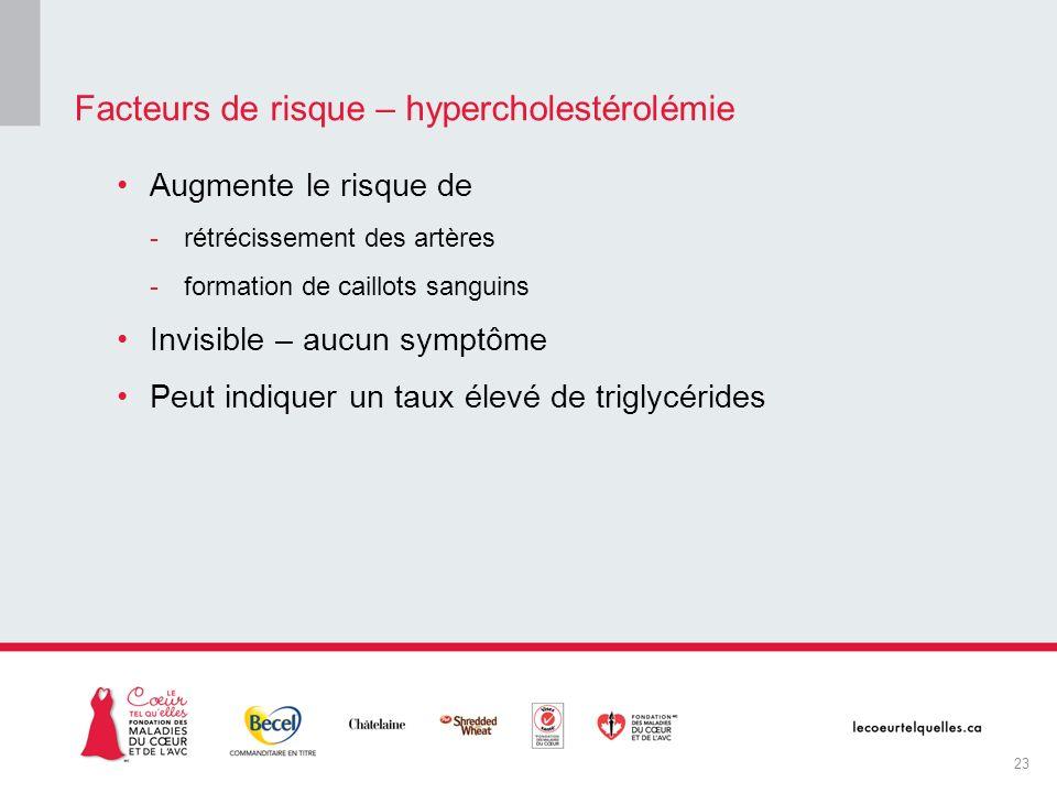 Facteurs de risque – hypercholestérolémie