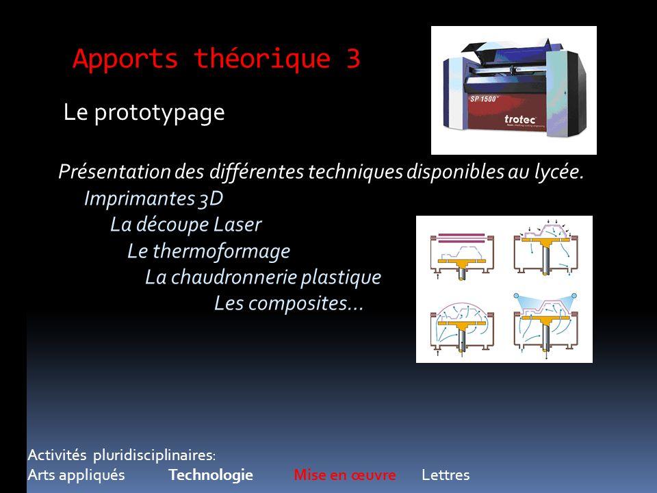 Apports théorique 3 Le prototypage