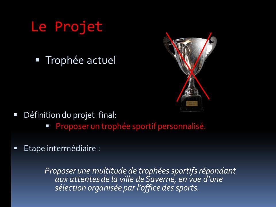 Proposer un trophée sportif personnalisé.