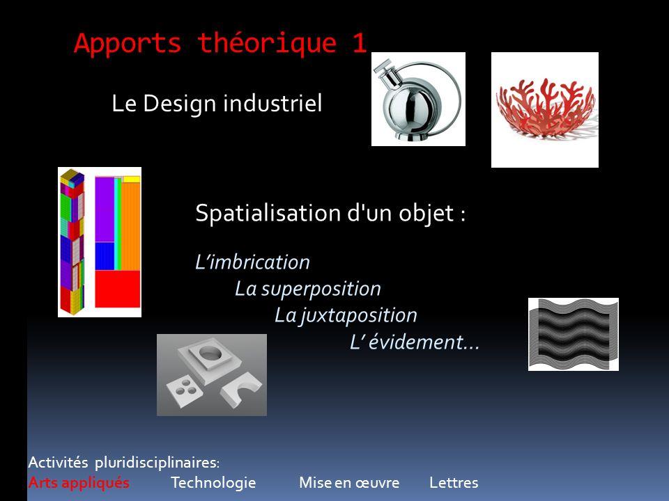 Apports théorique 1 Le Design industriel Spatialisation d un objet :