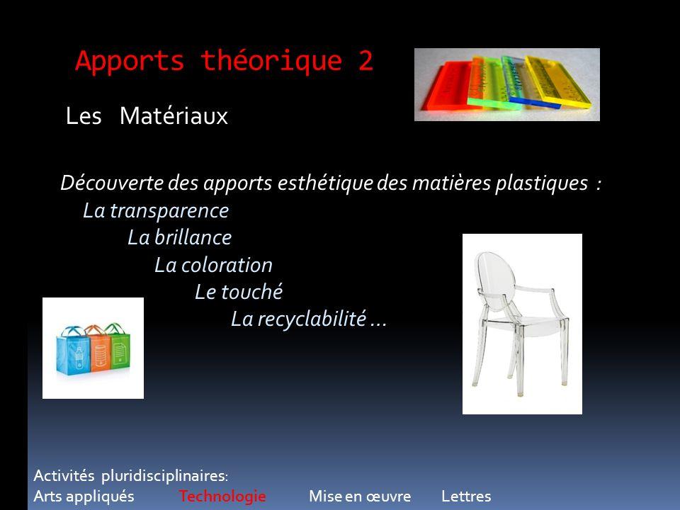 Apports théorique 2 Les Matériaux