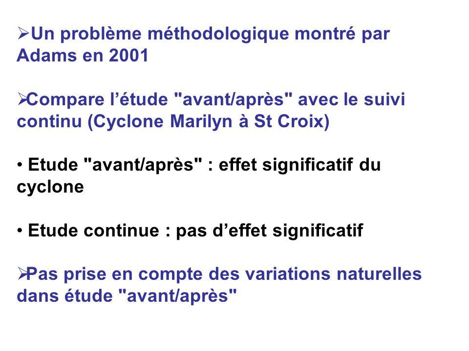 Un problème méthodologique montré par Adams en 2001