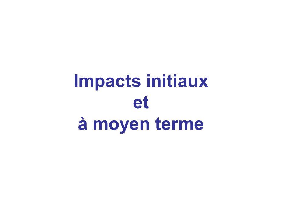 Impacts initiaux et à moyen terme