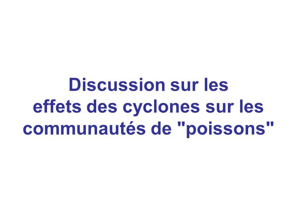 effets des cyclones sur les communautés de poissons