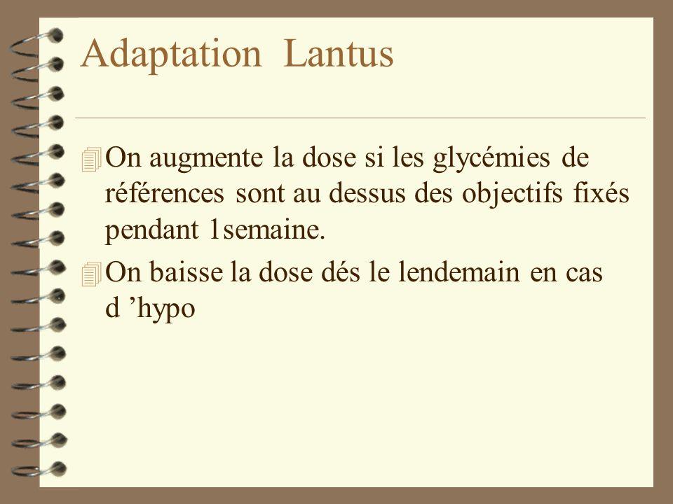Adaptation Lantus On augmente la dose si les glycémies de références sont au dessus des objectifs fixés pendant 1semaine.
