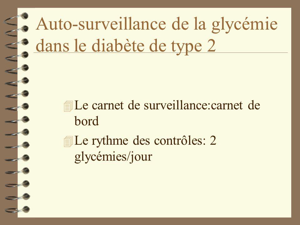 Auto-surveillance de la glycémie dans le diabète de type 2