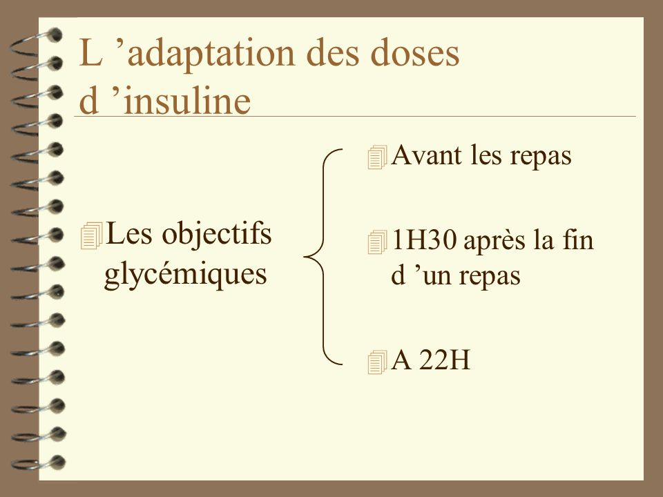 L 'adaptation des doses d 'insuline