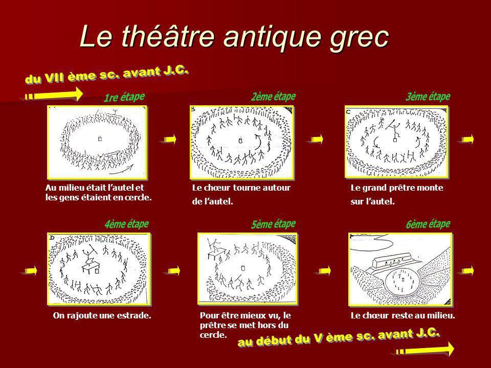 Le théâtre antique grec