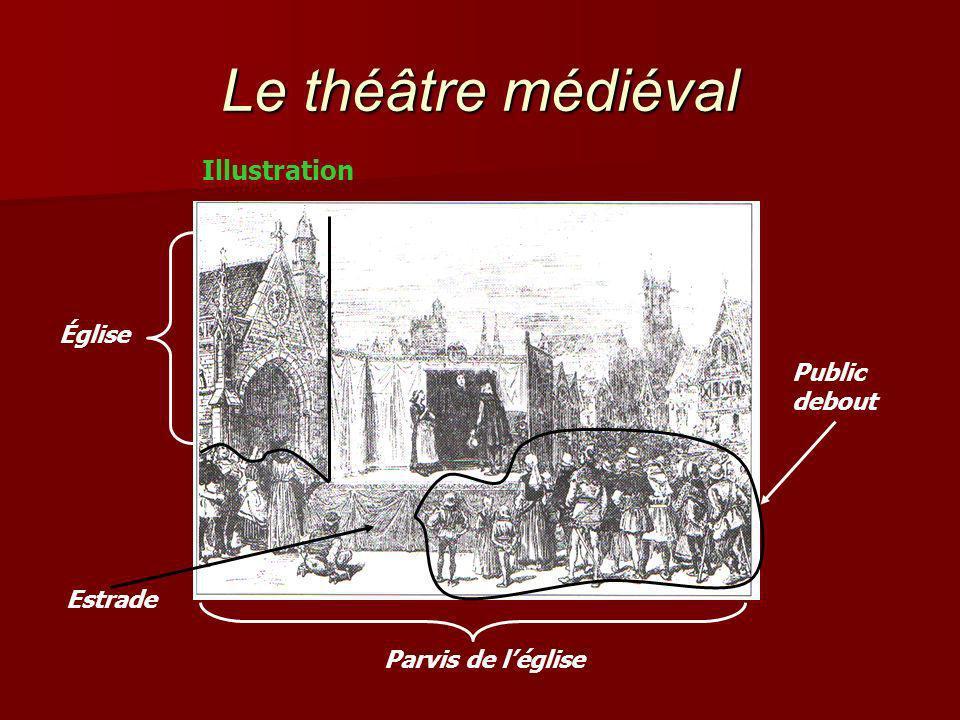 Le théâtre médiéval Illustration Église Public debout Estrade