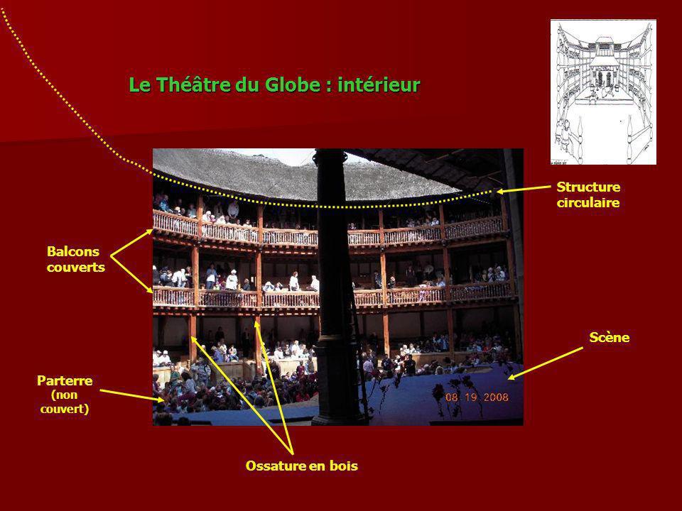 Le Théâtre du Globe : intérieur