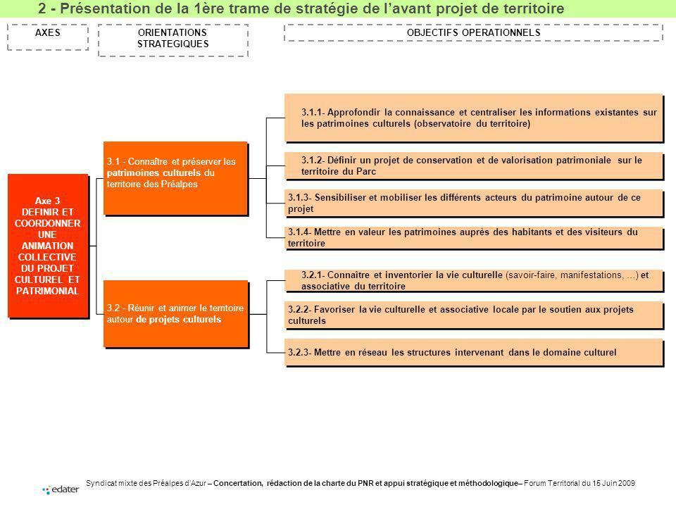 ORIENTATIONS STRATEGIQUES OBJECTIFS OPERATIONNELS