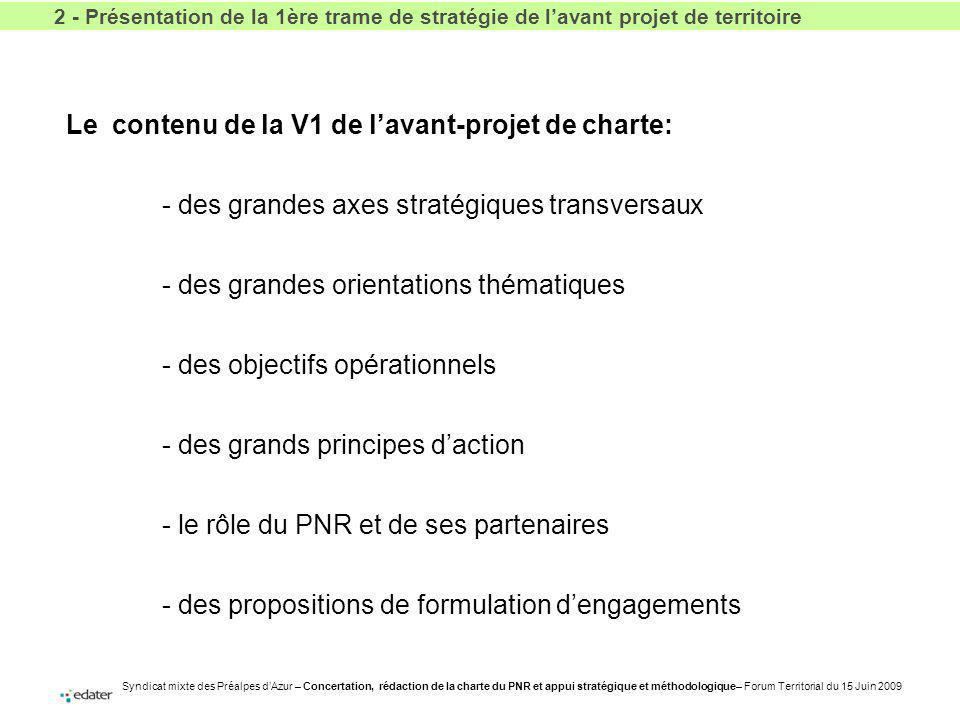 Le contenu de la V1 de l'avant-projet de charte:
