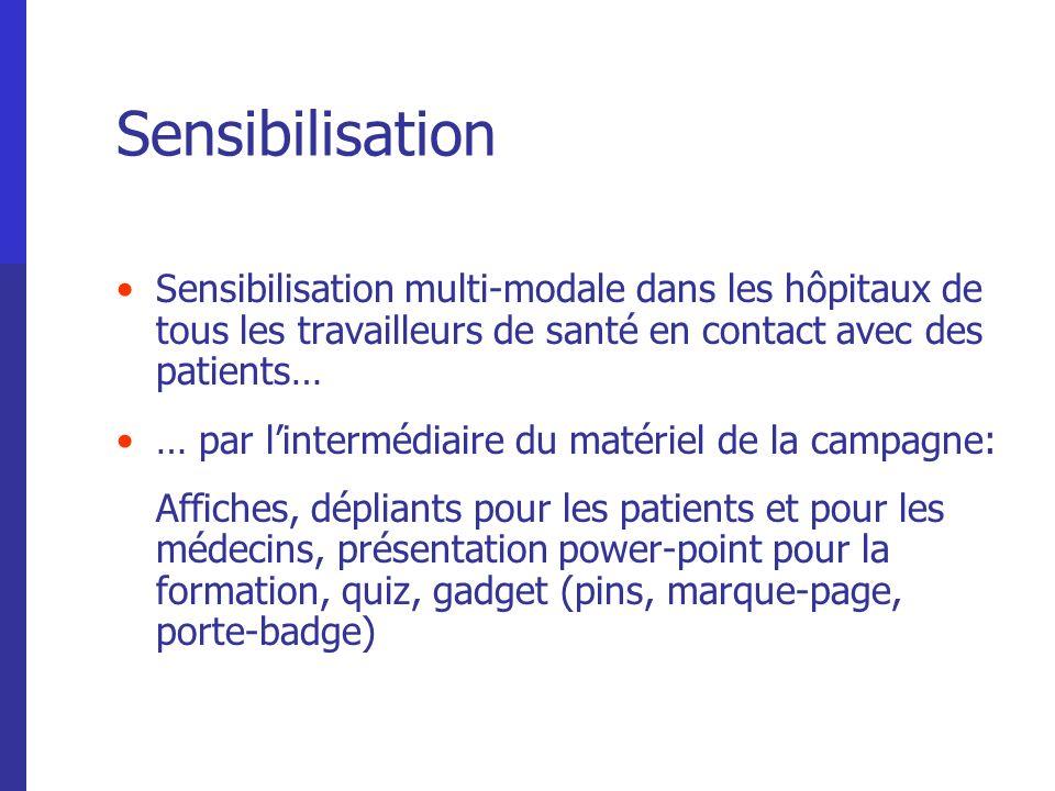 Sensibilisation Sensibilisation multi-modale dans les hôpitaux de tous les travailleurs de santé en contact avec des patients…