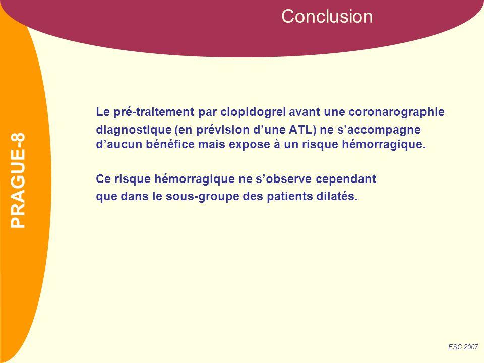 Conclusion Le pré-traitement par clopidogrel avant une coronarographie.
