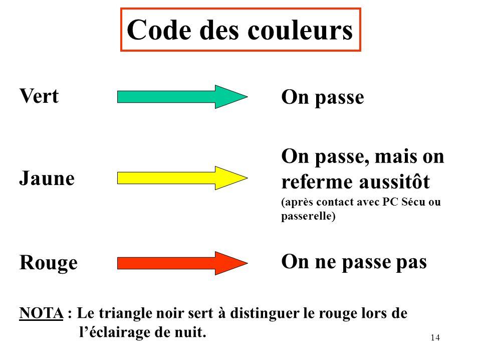 Code des couleurs Vert On passe