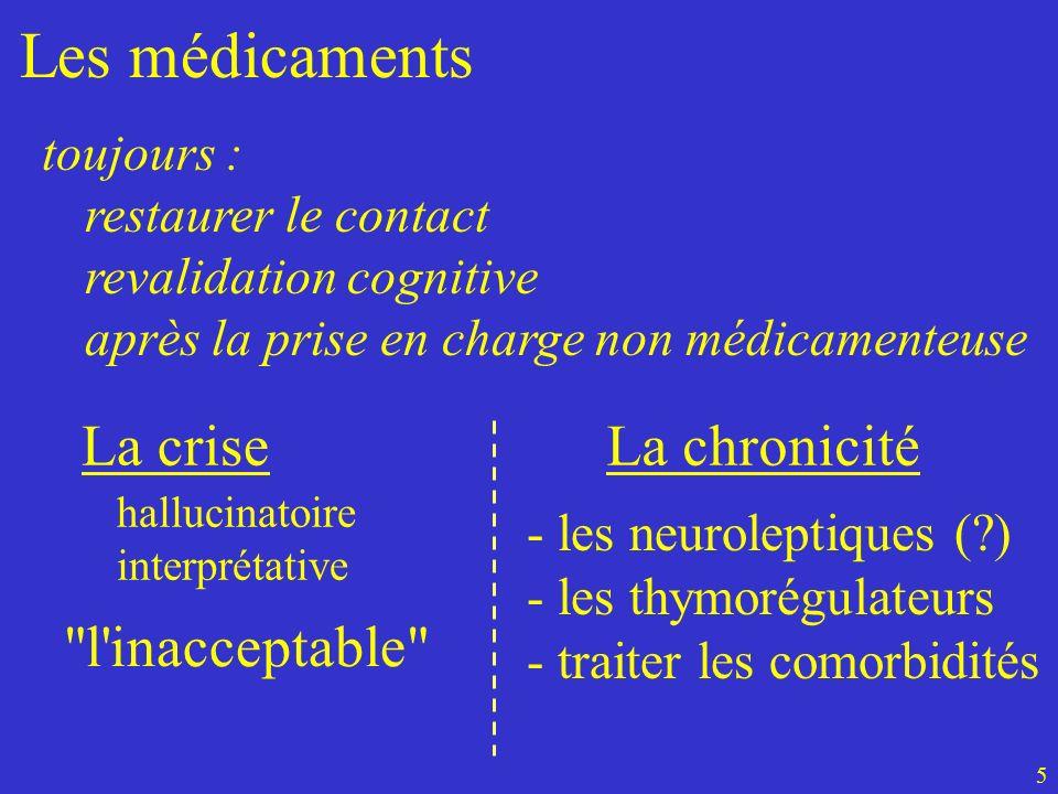 Les médicaments La crise La chronicité l inacceptable