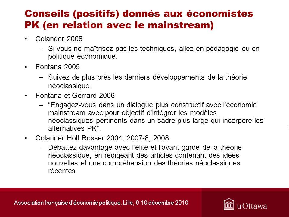 Association française d économie politique, Lille, 9-10 décembre 2010