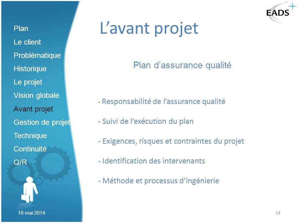 L'avant projet Plan d'assurance qualité Suivi de l'exécution du plan