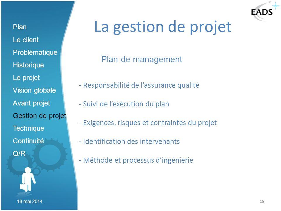 La gestion de projet Plan de management