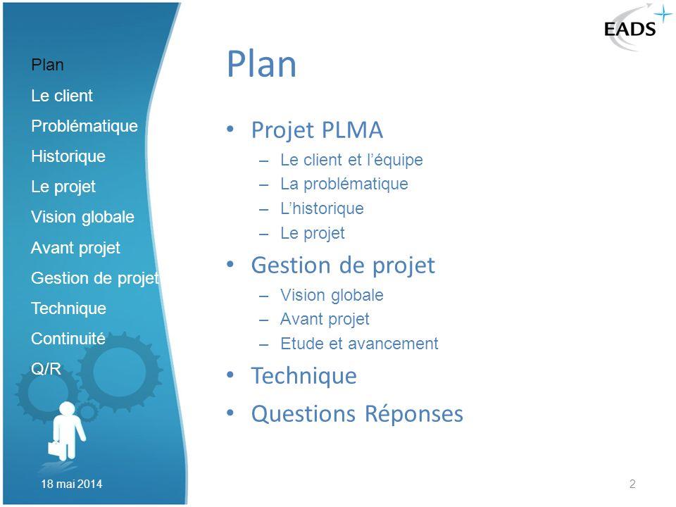 Plan Projet PLMA Gestion de projet Technique Questions Réponses Plan