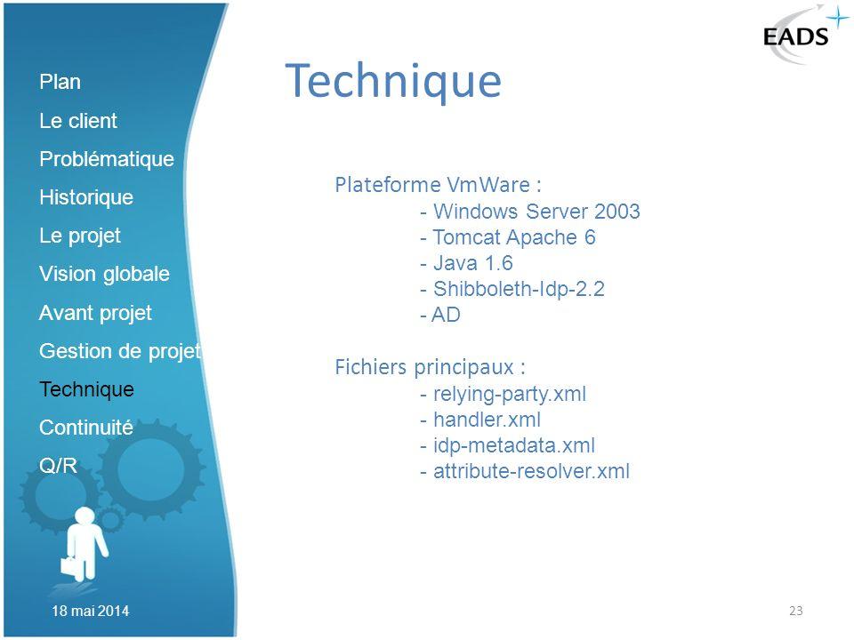 Technique Plateforme VmWare : Fichiers principaux : Plan Le client