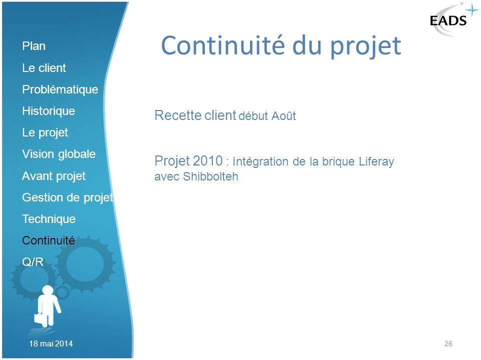 Continuité du projet Recette client début Août