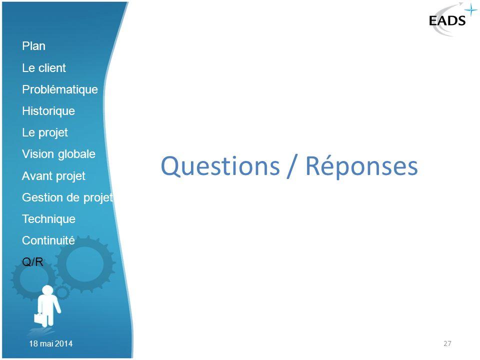 Questions / Réponses Plan Le client Problématique Historique Le projet