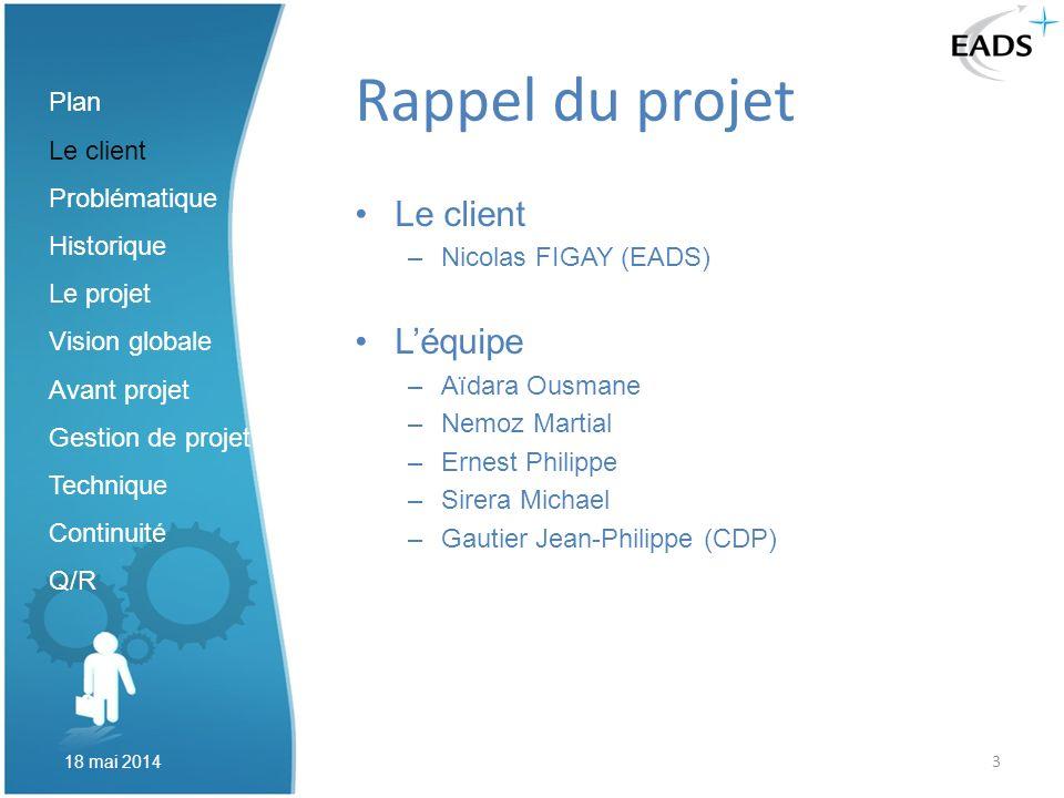 Rappel du projet Le client L'équipe Plan Le client Problématique