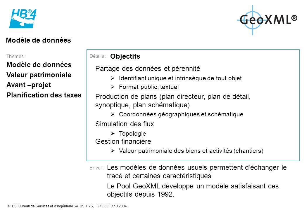 Planification des taxes Partage des données et pérennité